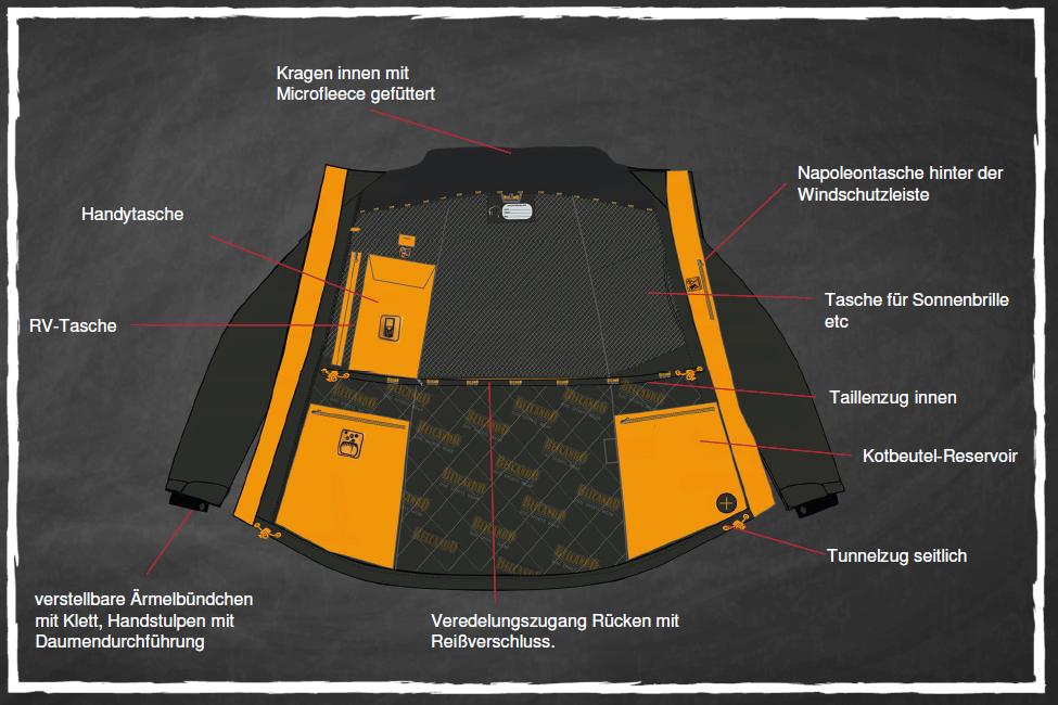 BELCANDO® Herren Funktionsjacke (Gr. S-XXXL) - Modell 2020